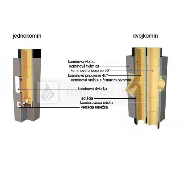 Stadreko komín s vatou Ø 200 mm