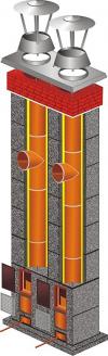 Stadreko - Dvojprieduchový komínový systém z prefabrikovaných tvárnic s vatou Ø 180 / Ø 160 krb-pec