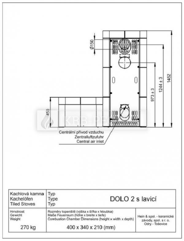 DOLO 2
