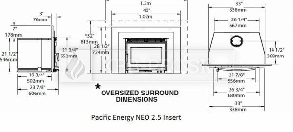 Pacific Energy Neo 2.5 Insert kanadská oceľová krbová vložka krb-pec