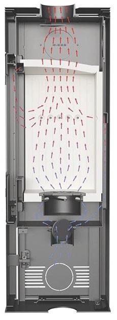 Kratki THOR 8 VIEW cirkulácia vzduchu krb-pec