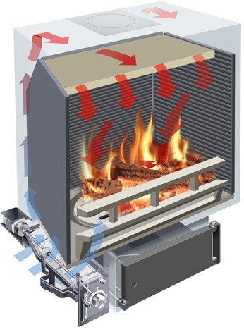 Technológia Woodbox® krb-pec